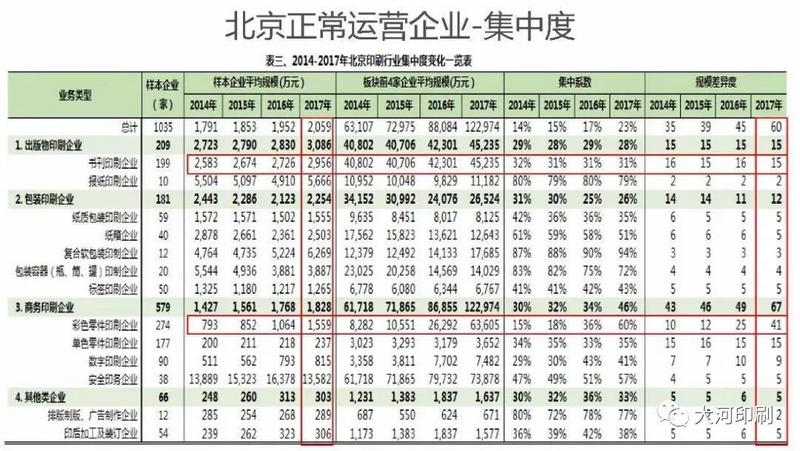 河南报纸印刷厂家