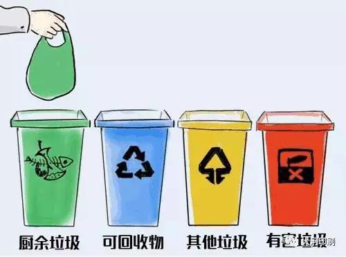 【生活小提示】郑州市常见垃圾分类,看完就懂了