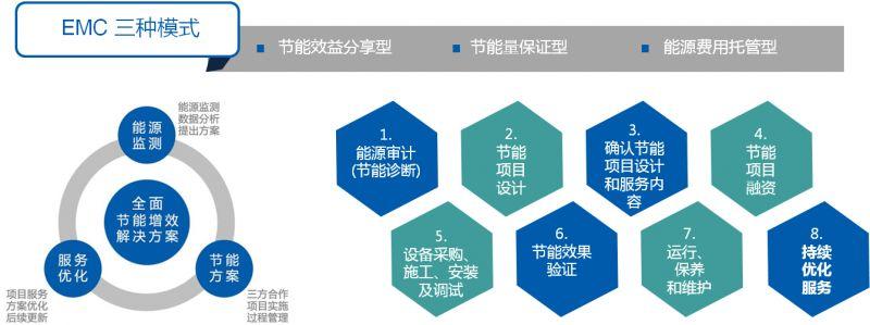 四川生物燃料