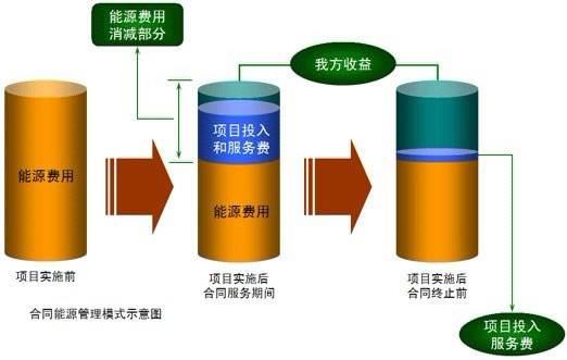 四川生物质颗粒燃料对排碳量的要求