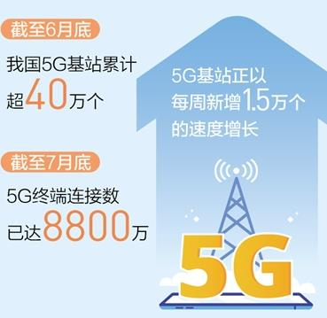 5G快速进入我们的生活(新数据 新看点)