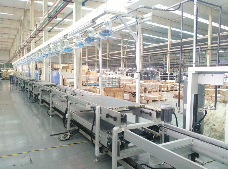 工厂整体规划解决方案