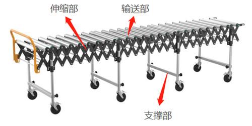 伸缩滚筒输送机部件说明和使用注意事项