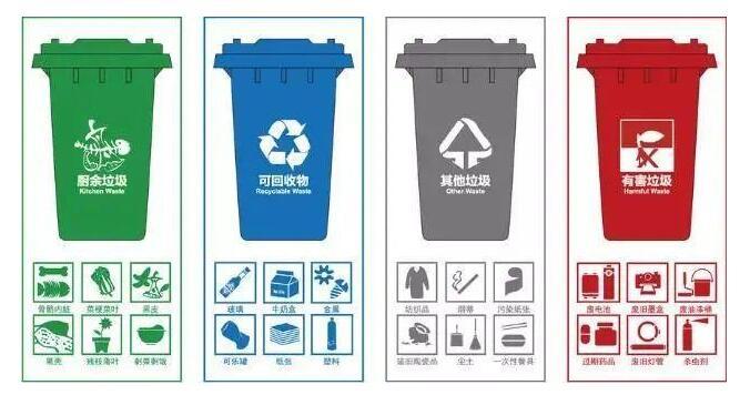 渭源县生活垃圾分类处理系统工程 环境影响评价公众参与第 一次信息公示