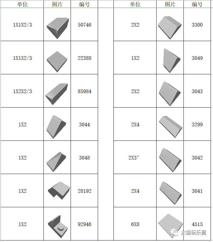 各种砖的图片和编号