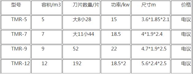 宁夏全混合日粮TMR搅拌机厂家价格怎么样呢?