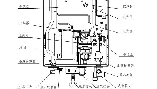 西安燃气热水器很多人使用,但是它的内部结构知道吗