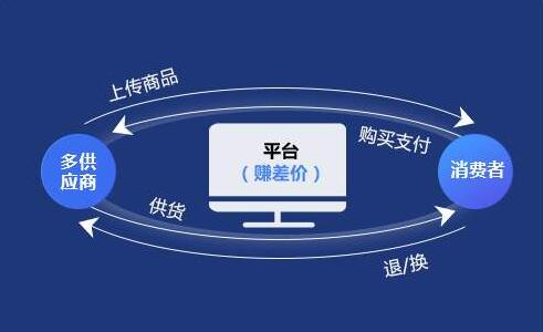 天津出台11項舉措促汽車消費