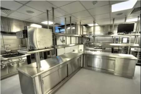 陕西万博手机登录官网登录厨房工程设计的特性及未来发展有哪些?