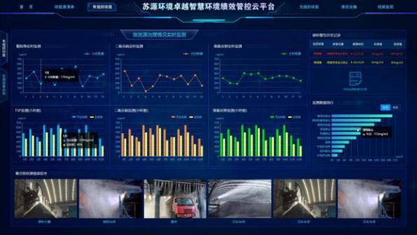 """苏源环境股份:卓越智慧环境管控云平台为超低排放改造植入""""智慧芯"""""""