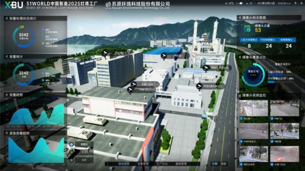 苏源环境股份正式发布 卓越智慧环境3D数字孪生管控平台系统V6.0版本