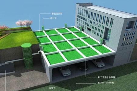 买家留言:河南隆盛翔车库顶板虹吸排水系统原来是这样