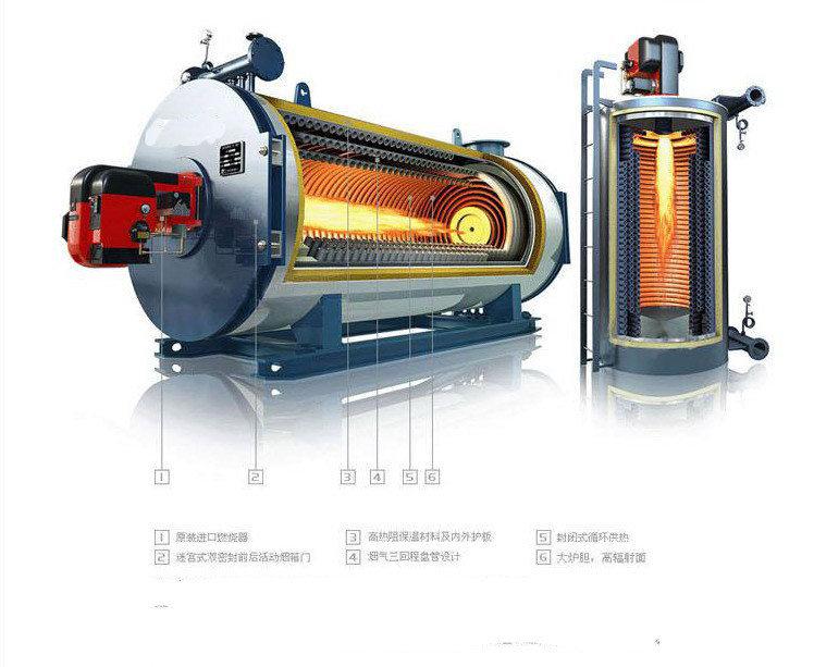 导热油炉系统为什么必须要进行清洗工作?