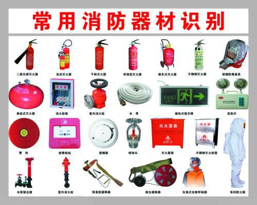 四川消防器材有哪些你了解嗎