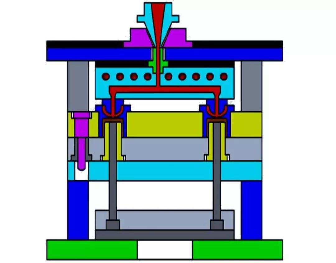 立式数控珩磨机,为什么选择热流道模具?