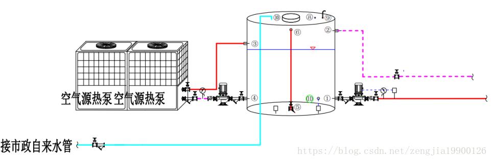 宁夏空气源热泵