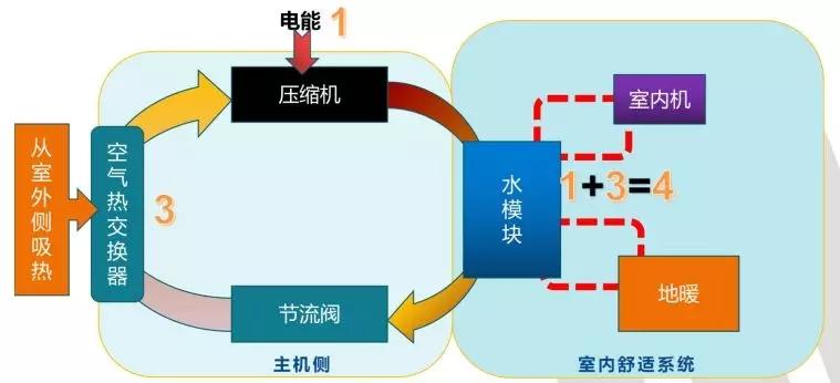 银川空气能热泵