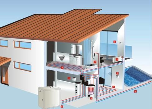 不算不知道,空气源热泵采暖运行费用比烧煤还要便宜!