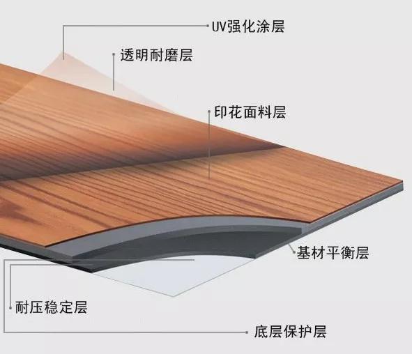 宁夏PVC地板施工厂