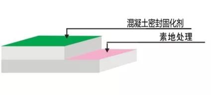 宁夏环氧地坪施工技术与成本构成和概念及特性