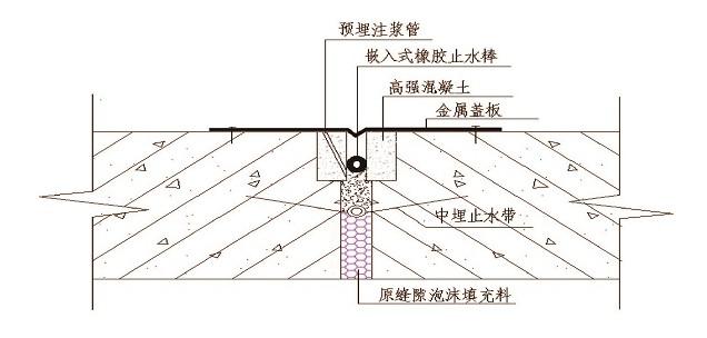 成都地下室防水工程
