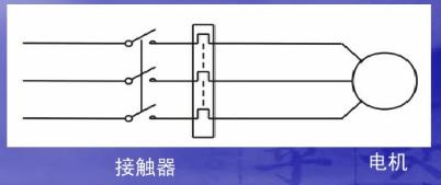 鹏程机电来述说启动柜种类及特点介绍