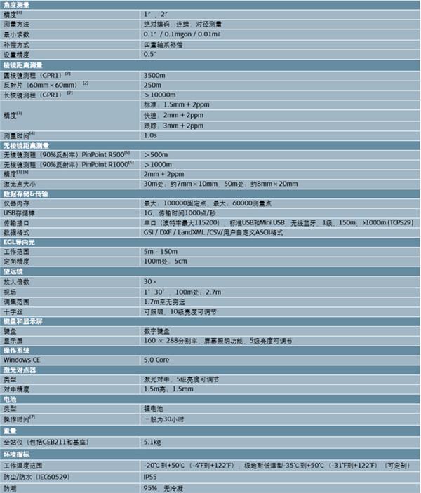 郑州全站仪参数