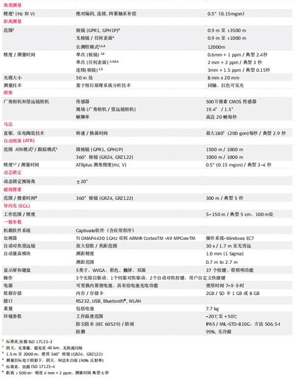 郑州全站仪价格