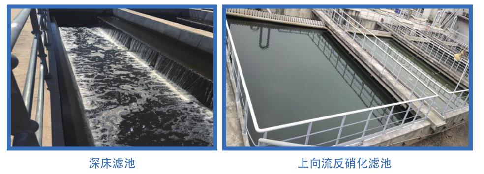 西安反硝化滤池
