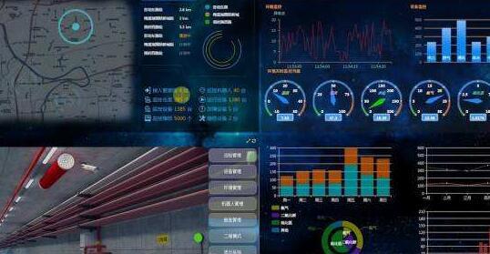 城市综合管廊监控系统需求分析