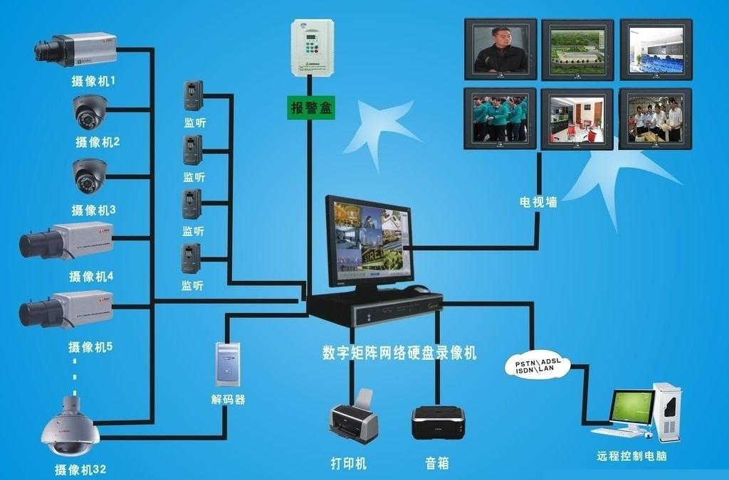 西安电子智能化工程
