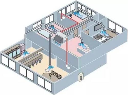 四川暖通空调自控系统