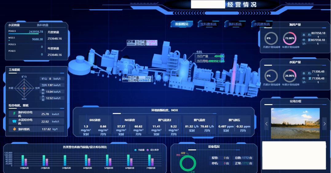 四川能源管理系统