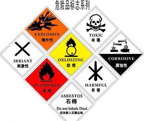 什么是危险品?危险品主要分为哪几类?危险品运输有哪些注意事项?