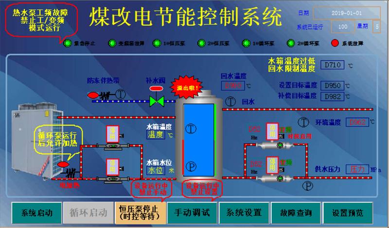 煤改电智能控制