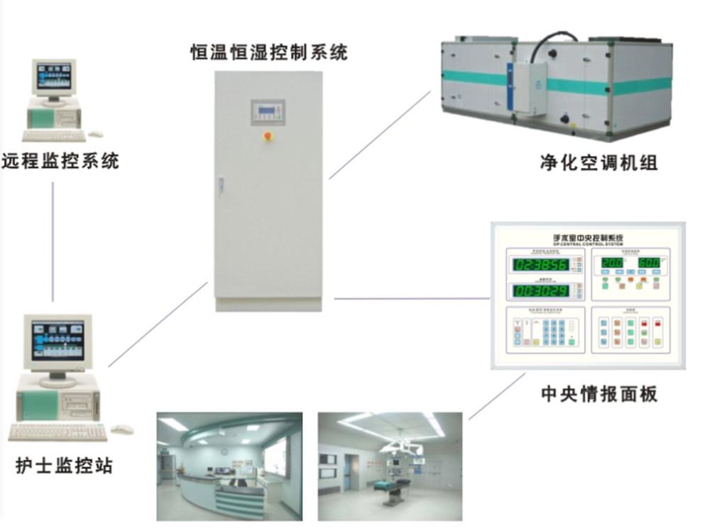 西安手术室净化控制