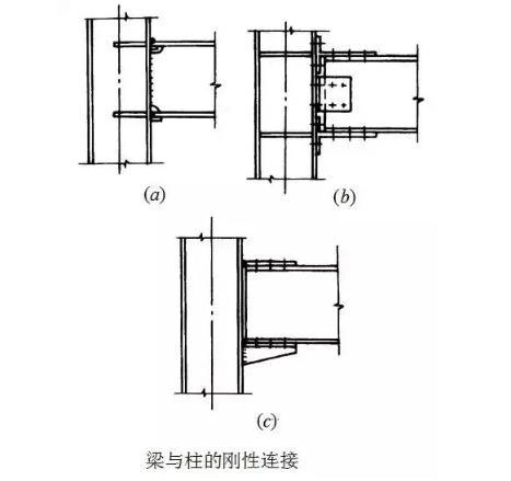 莱钢建设给大家分享钢结构框架安装要注意的几个问题