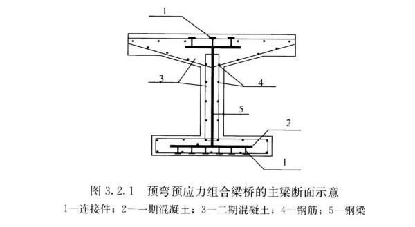 预弯预应力组合梁桥结构形式是怎样的?