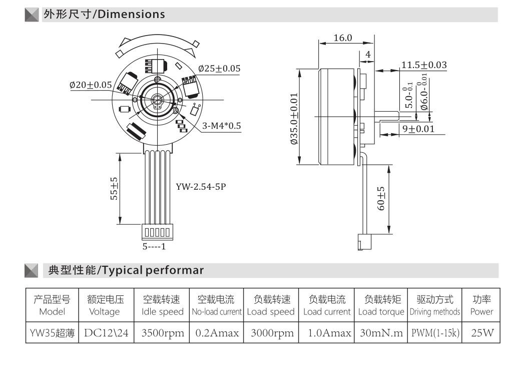 35超薄系列 筋膜槍電機