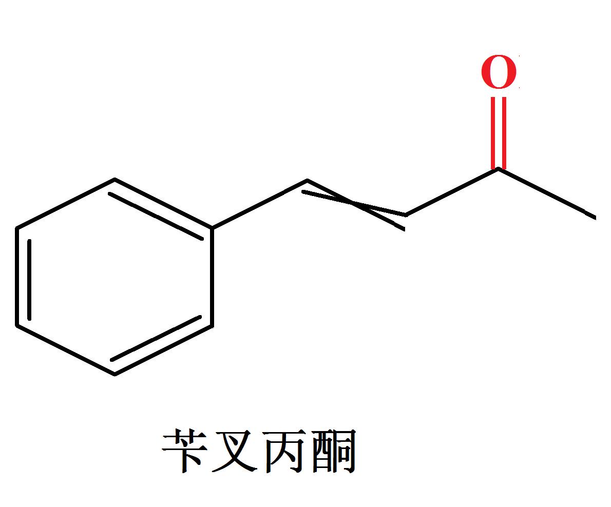 成都异丙醇为你讲解丙酮有什么危害?