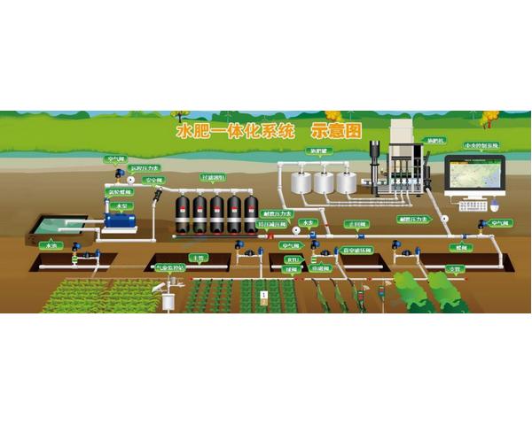 河南智能灌溉系统