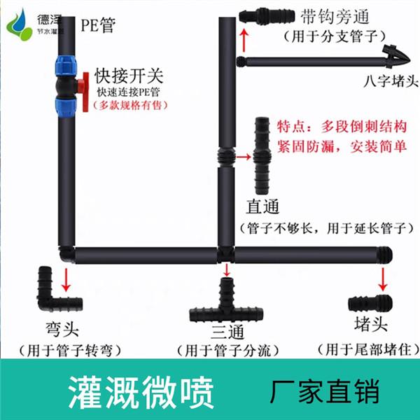 节水灌溉材料