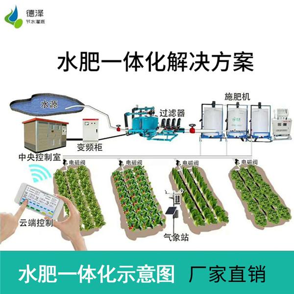 关于河南智能灌溉系统工作原理,一起来了解一下吧