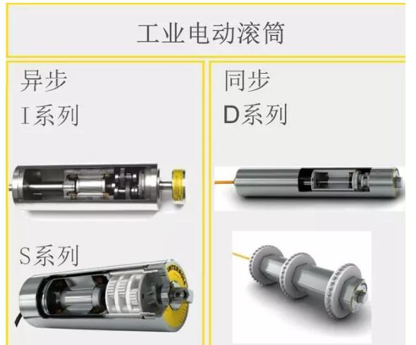 电动滚筒为中国食品安全保驾护航