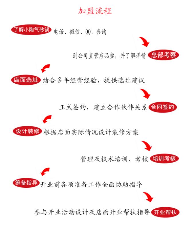 郑州砂锅培训