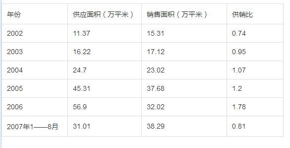 四川商用中央空调