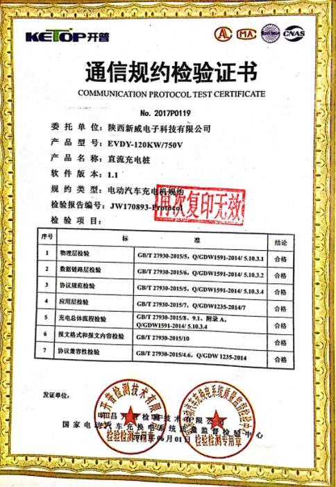 120KW通信规约检验证书
