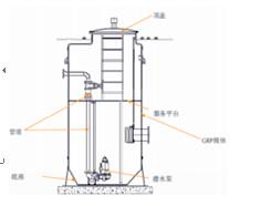 玻璃钢一体化污水提升泵站技术及施工安装方案