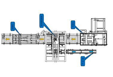 封箱机、装箱机、开箱机等组合在一起的案例中心