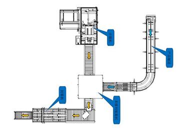 开箱机和多排列装箱机以及封箱机组合使用案例中心!